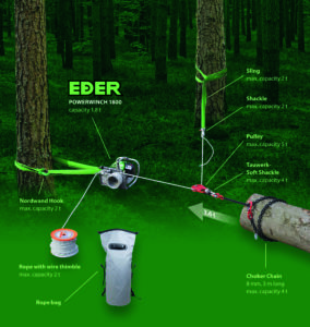 EDER Powerwinch 1800 Forestry Kit